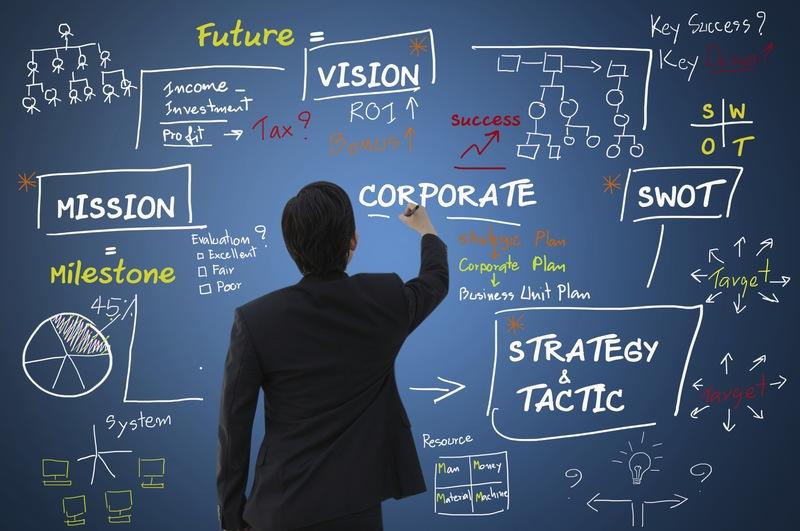 разработка стратегии маркетинга